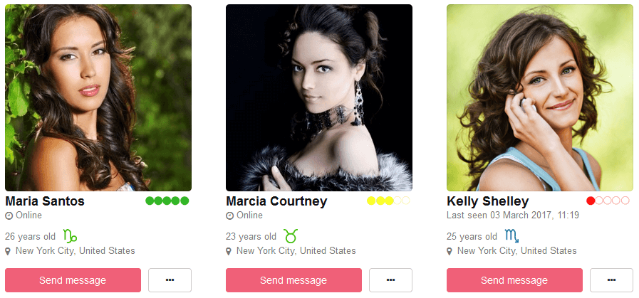 reply rate online dating