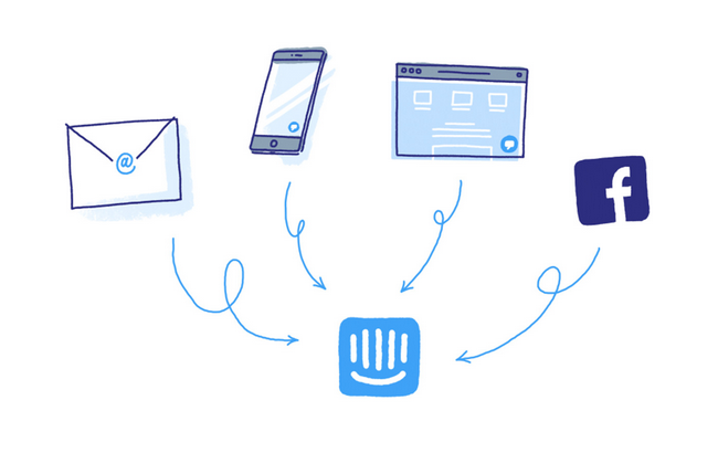 Intercom.io integration